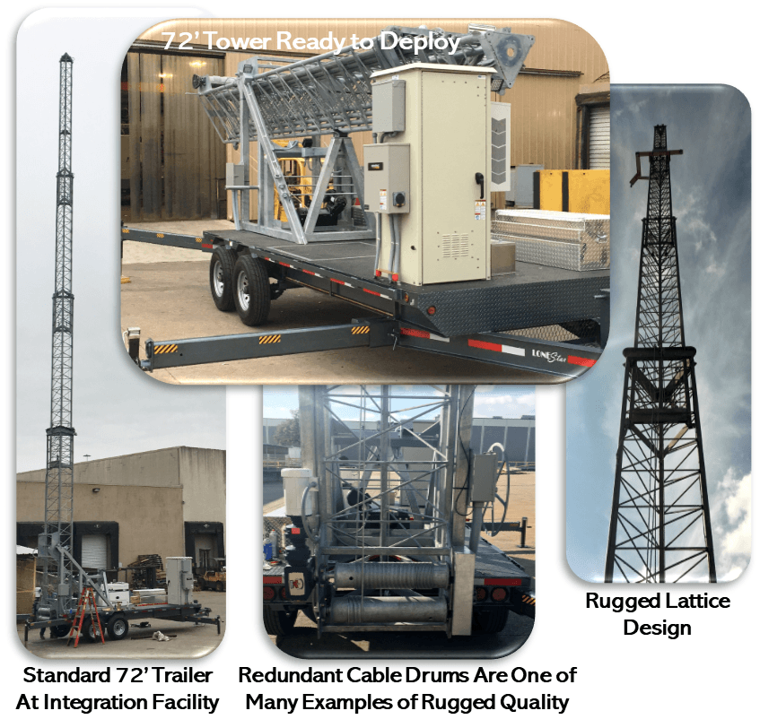 The mobile communication systems trailer and equipment